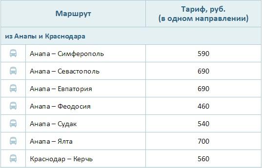 """Тарифы на """"единый билет"""" в Крым"""